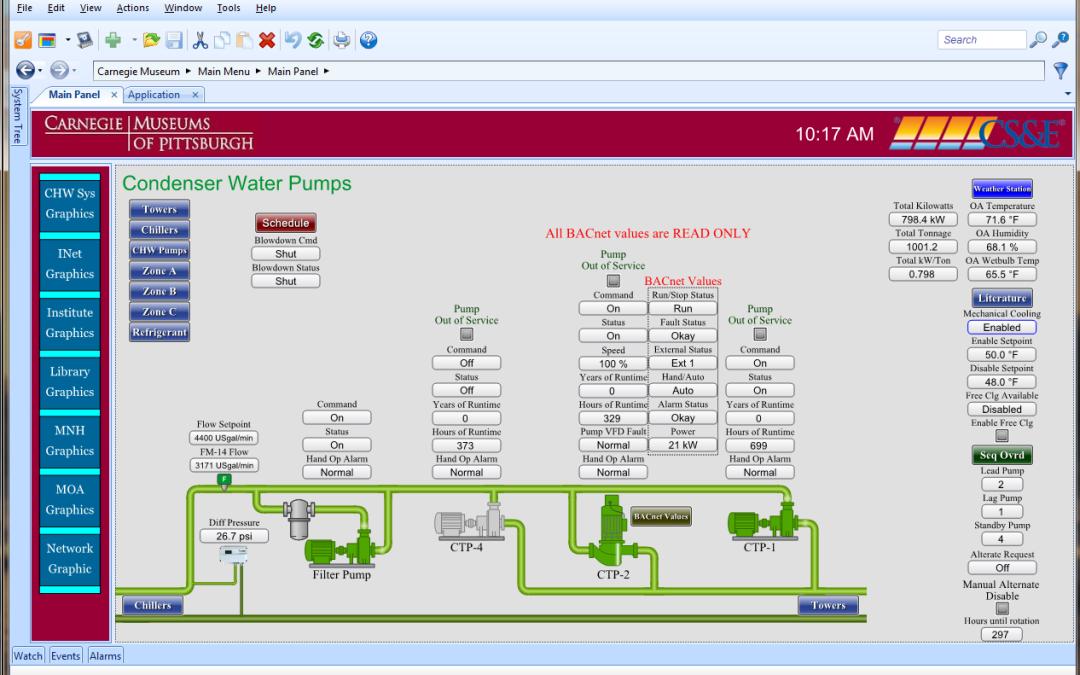 CMNH Condenser Water Pumps