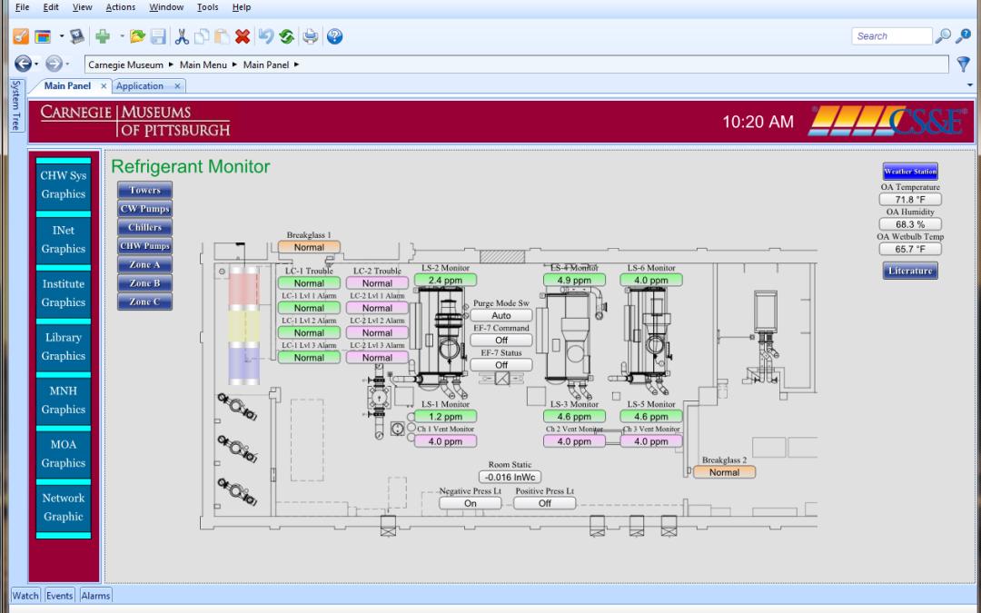 CMNH Refrigerant Monitoring