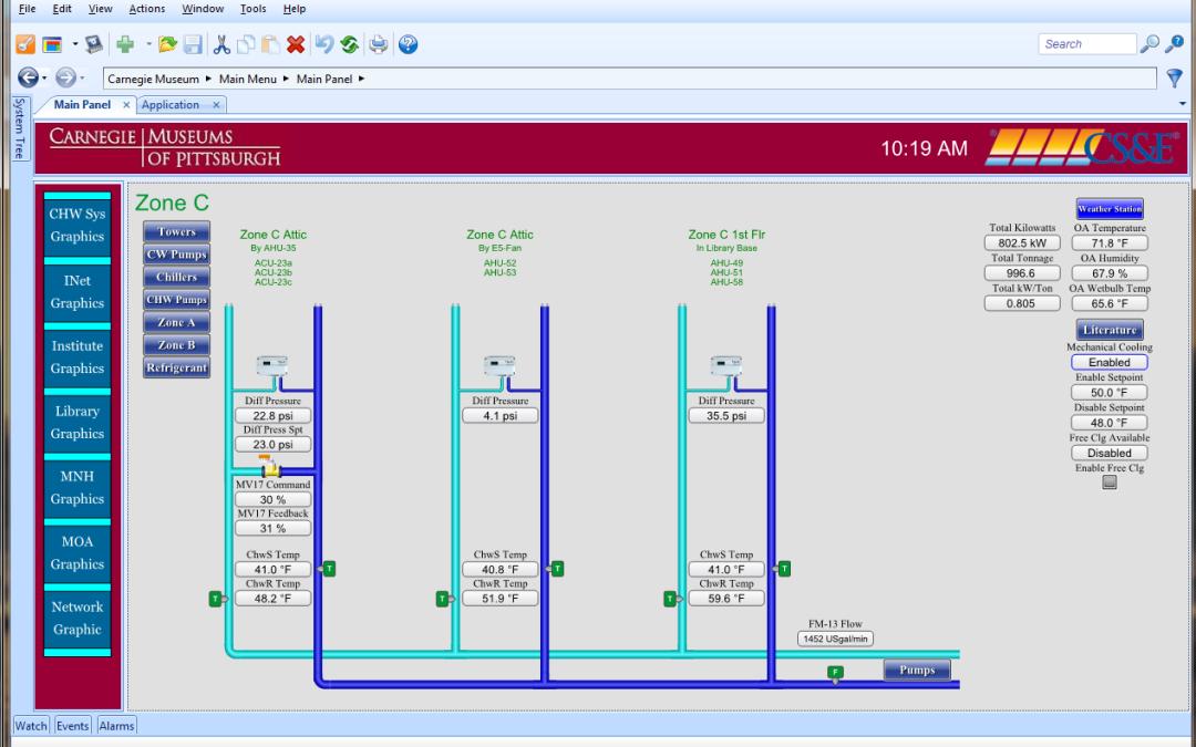 CMNH Remote Zone Flows
